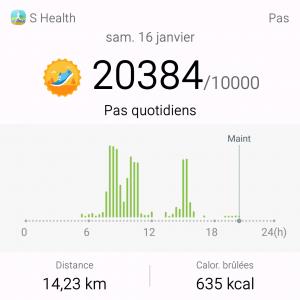 14.230