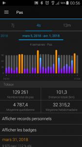 PAS MARS 2018