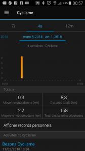 VELO MARS 2018